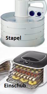 Dörrautomat-Arten: Einschub vs Stapel